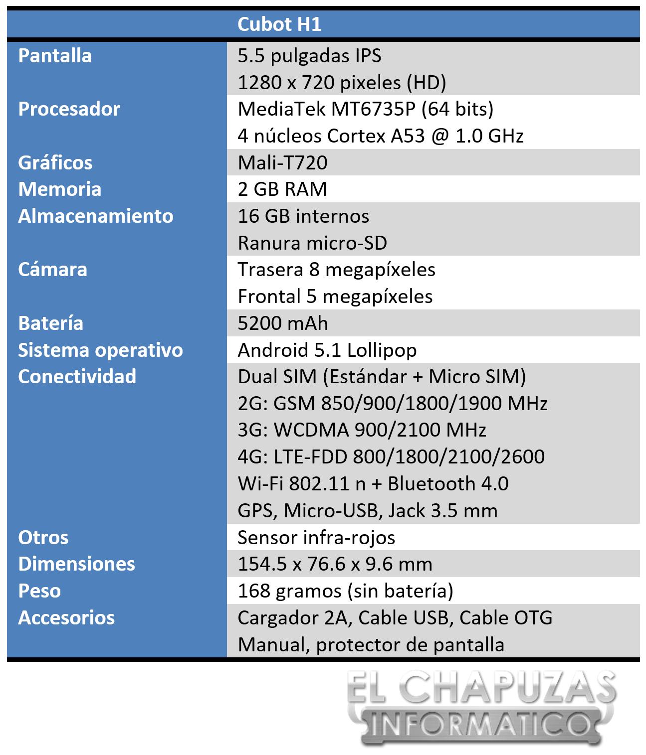 Cubot H1 Especificaciones