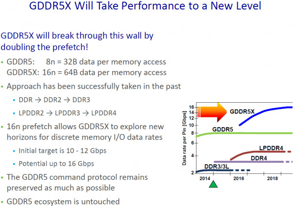 Diapositivas GDDR5 (1)