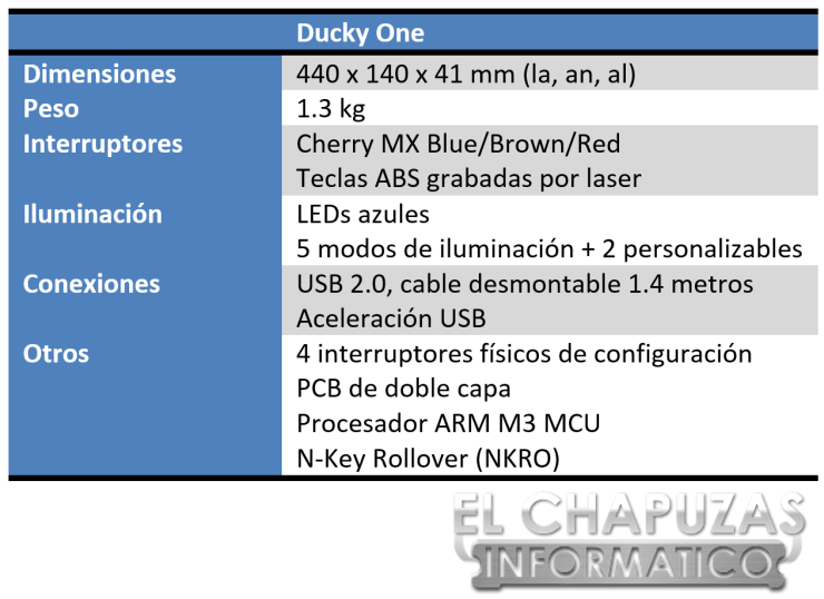 Ducky One Especificaciones