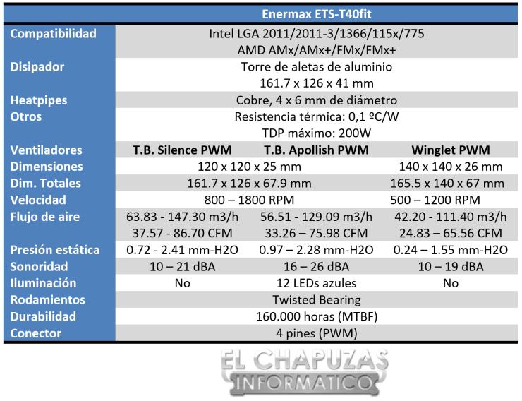 Enermax ETS-T40fit Especificaciones