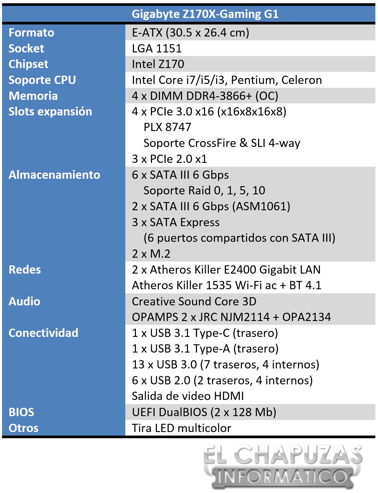 Gigabyte Z170X-Gaming G1 Especificaciones