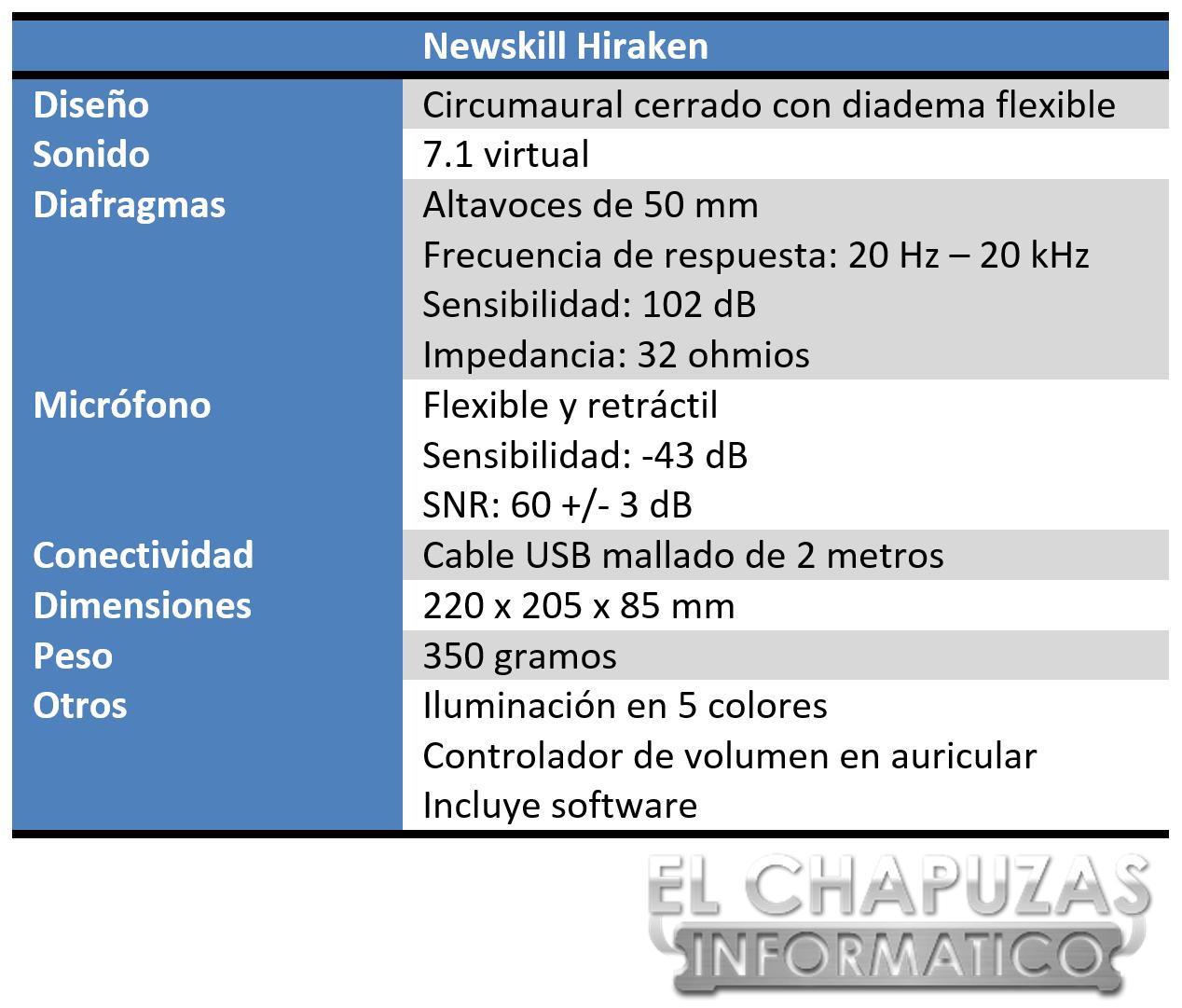 Newskill Hiraken Especificaciones