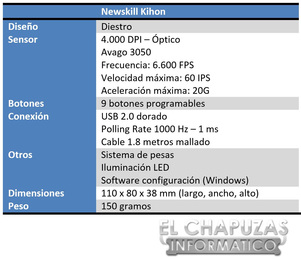 Newskill Kihon Especificaciones