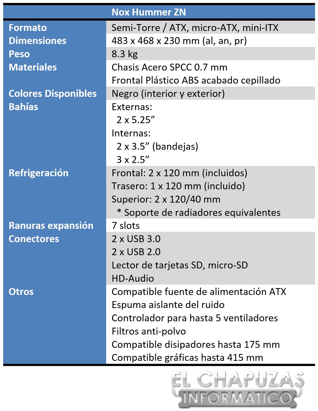 Nox Hummer ZN Especificaciones