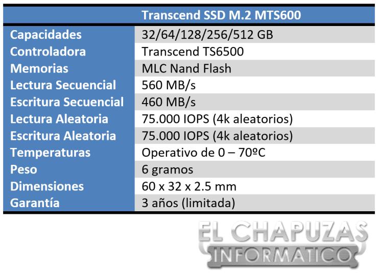 Transcend MTS600 M.2 SSD Especificaciones