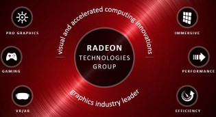 AMD Radeon Software Crimson 15.11 - Portada