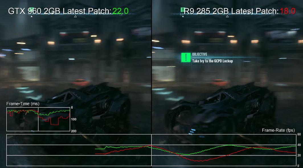 Batman: Arkham Knight es prácticamente inservible con GPUs con 2GB VRAM