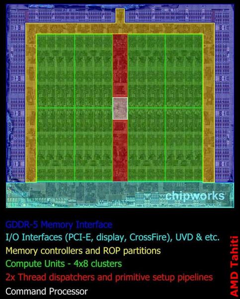 Die AMD Tahiti 483x600 1