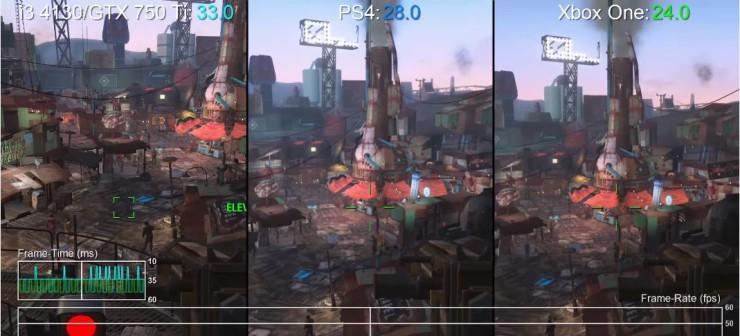 Fallout 4 en un PC de 410€ vs PlayStation 4 vs Xbox One