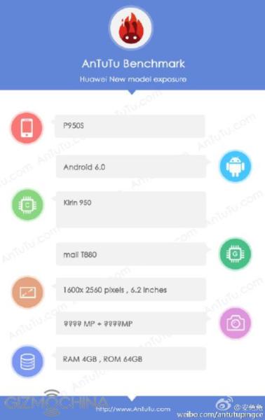 Huawei P9 Max - AnTuTu