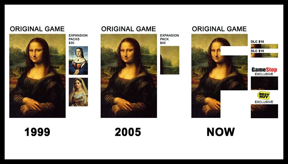 Electronic Arts ganó más del doble de dinero con los DLC que con los juegos - El Chapuzas ... Y U No Meme