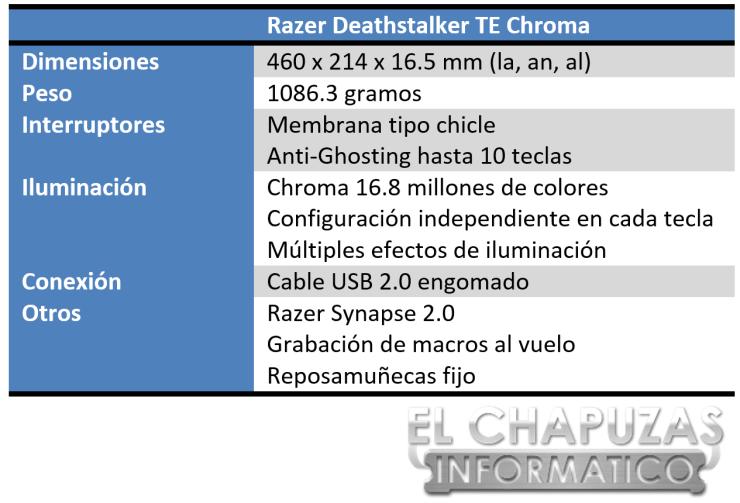Razer Deathstalker Chroma Especificaciones