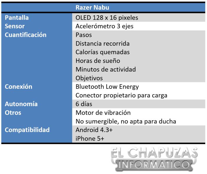 Razer Nabu Especificaciones