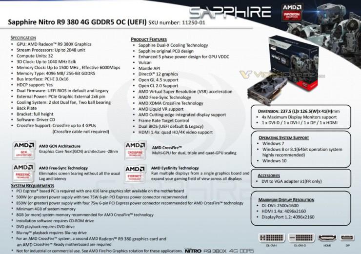 Sapphire Nitro R9 380X filtrada