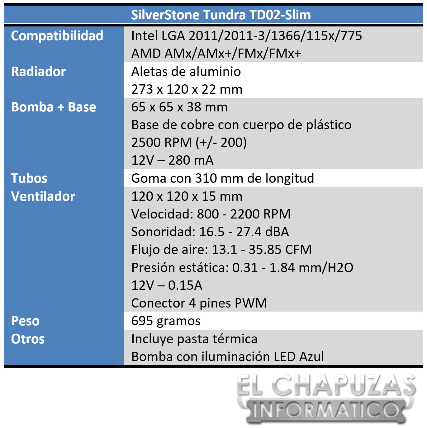 SilverStone Tundra TD02-Slim Especificaciones