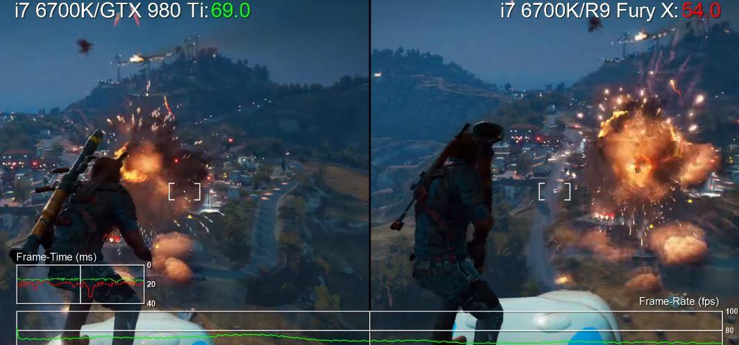 Justs Cause 3 enfrenta a la GeForce GTX 980 Ti vs R9 Fury X a 4K