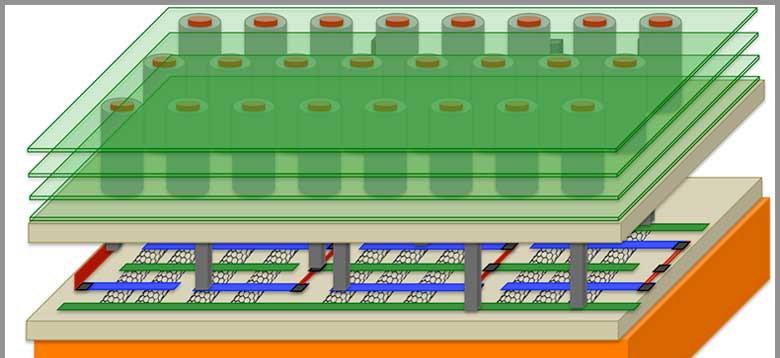 Nano-Engineered Computing Systems Technology - N3XT - Portada