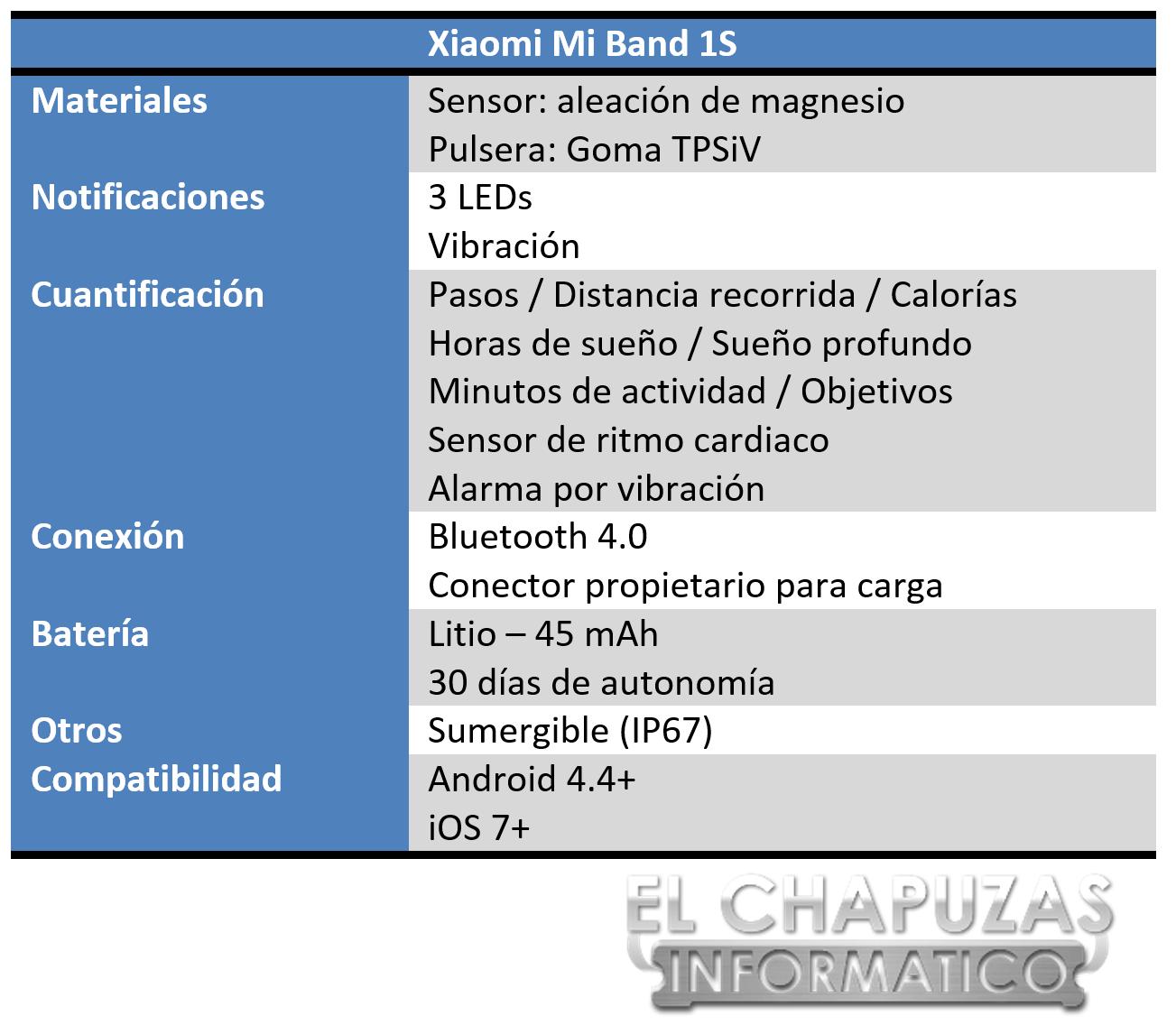 Xiaomi Mi Band 1S Especificaciones