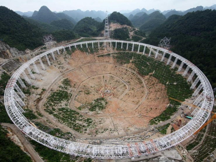 Five-hundred-meter Aperture Spherical Telescope (FAST) Telescopio