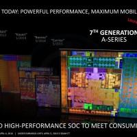 AMD Bristol Ridge: Anunciada la 7ª Gen de APUs para portátiles