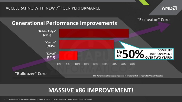 AMD Bristol Ridge (2)