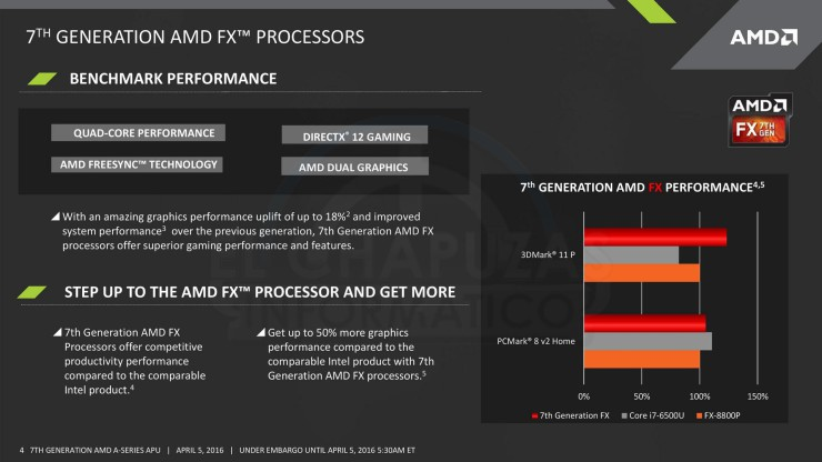 AMD Bristol Ridge (4)