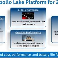 Intel Apollo Lake es un 30% más rápido que Braswell