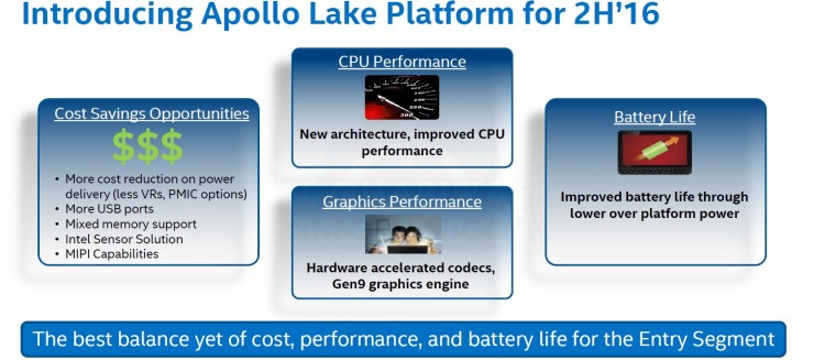 Intel Apollo Lake (1)