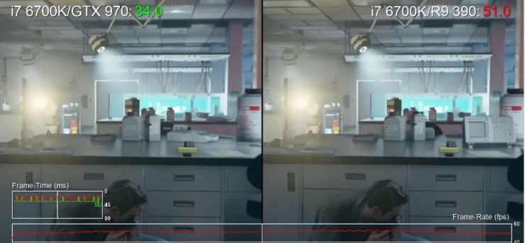 Quantum Break GeForce GTX 970 vs Radeon R9 390