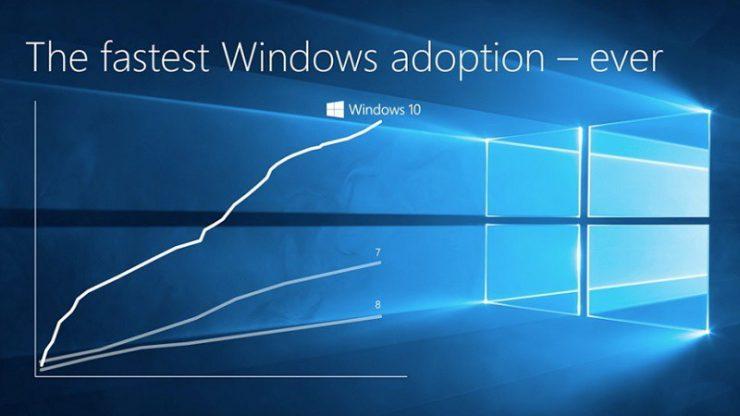 Windows 10 adopción