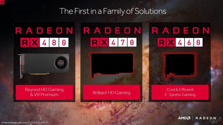 Radeon RX 480, Radeon RX 470 y Radeon RX 460