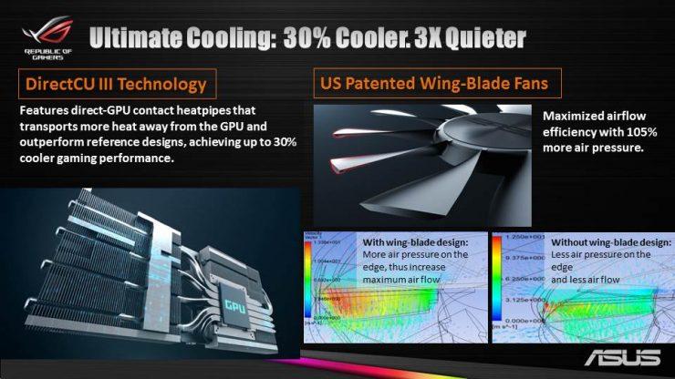 Asus ROG Strix Radeon RX 480 (4)