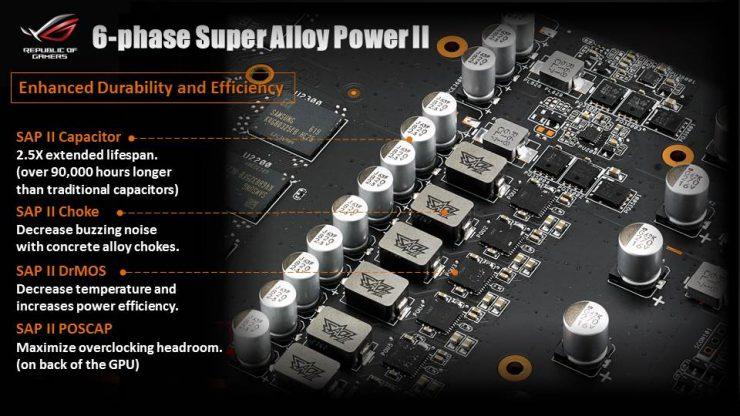 Asus ROG Strix Radeon RX 480 (7)