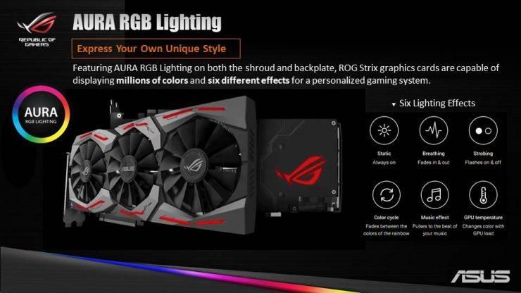Asus ROG Strix Radeon RX 480 (8)