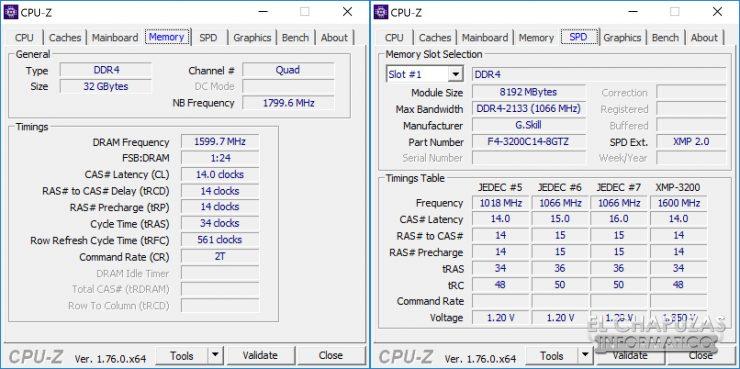 G.Skill TridentZ DDR4 (Quad-Channel) 11 CPU-Z