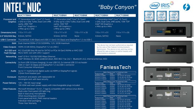 Intel NUC Baby Canyon