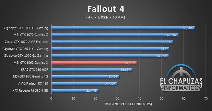 MSI GeForce GTX 1060 Gaming X - 4K (14)