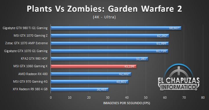 MSI GeForce GTX 1060 Gaming X - 4K (22)