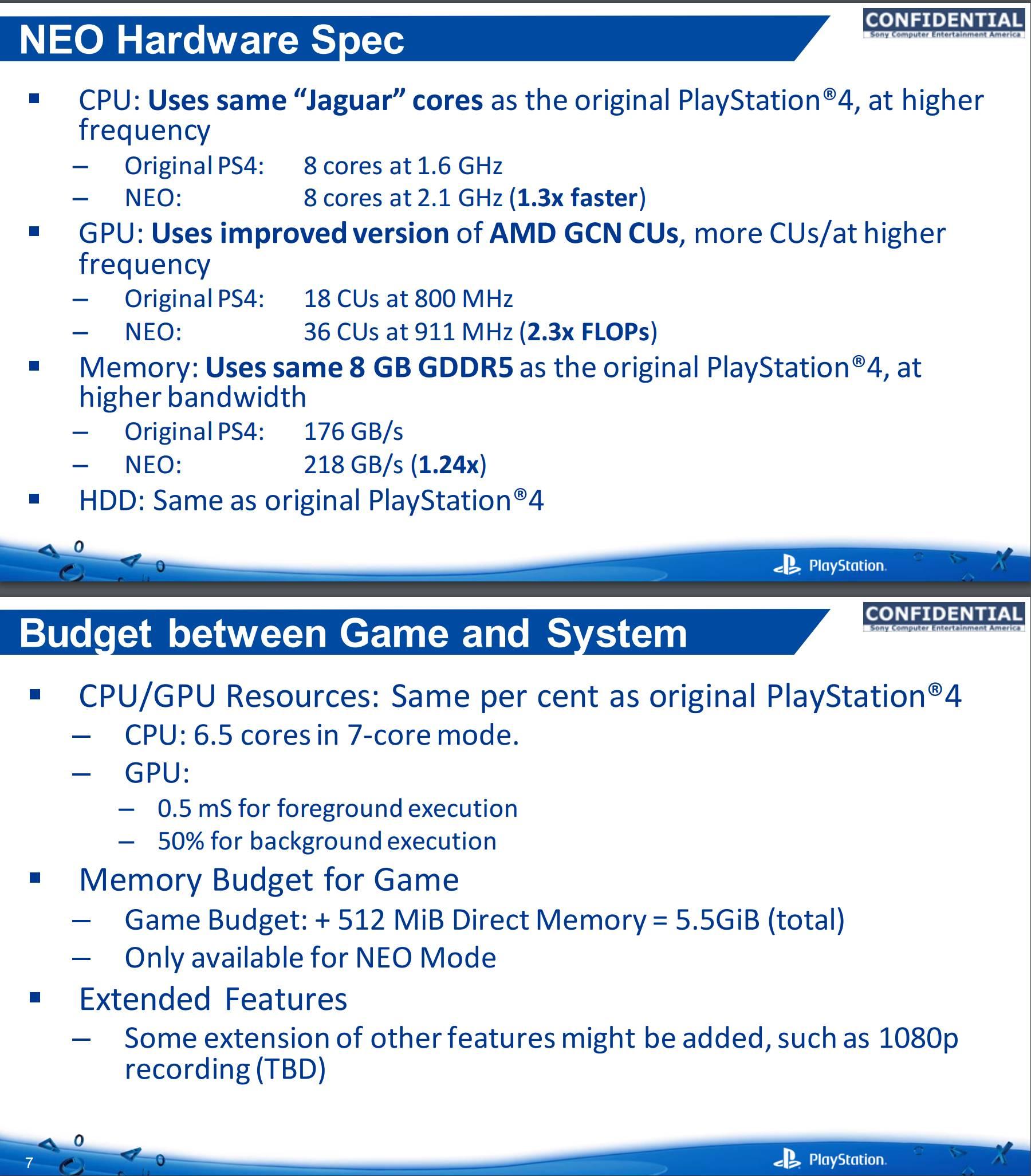 PlayStation 4 Neo (2)