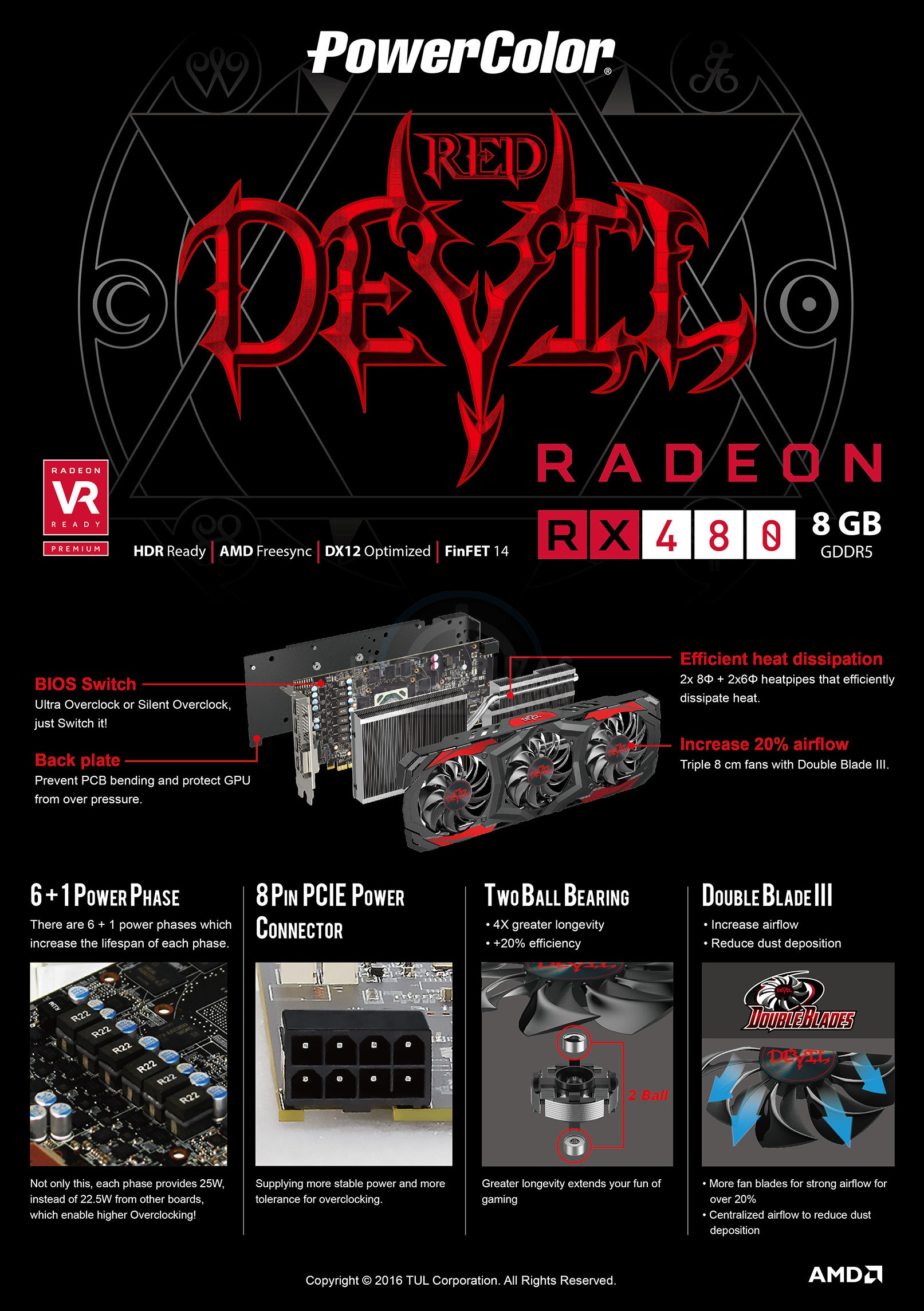 PowerColor Red Devil RX 480