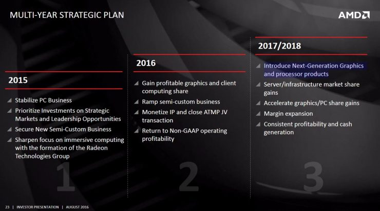 AMD VEGA roadmap 2017 (1)