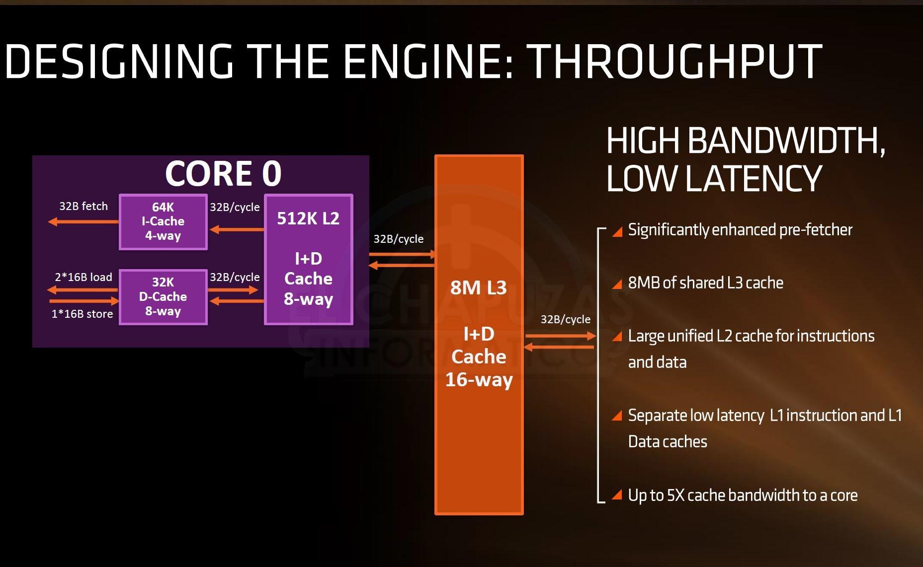 AMD Zen Oficial 5 4