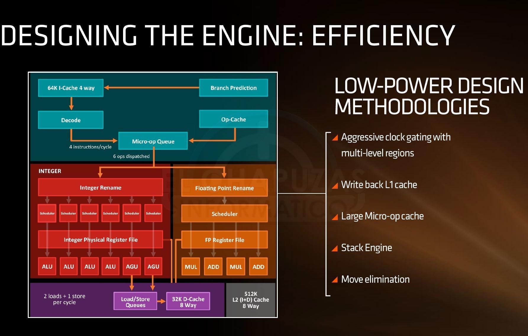 AMD Zen Oficial 6 5