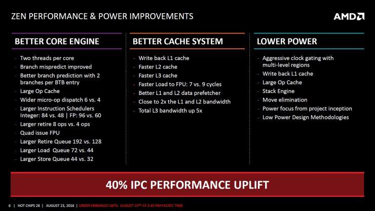 AMD Zen arquitectura 3 740x416 1