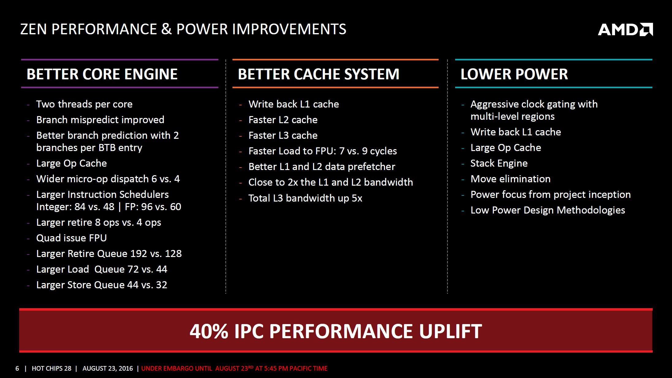 AMD Zen arquitectura 3 2