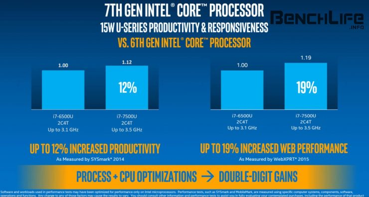 Intel Kaby Lake (3)