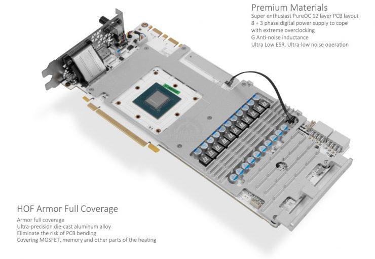KFA2 GeForce GTX 1070 Hall of Fame (3)