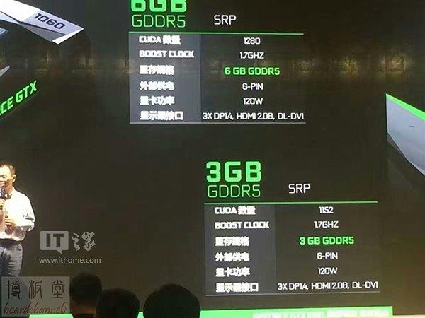 Nvidia GeForce GTX 1060 3GB (1)