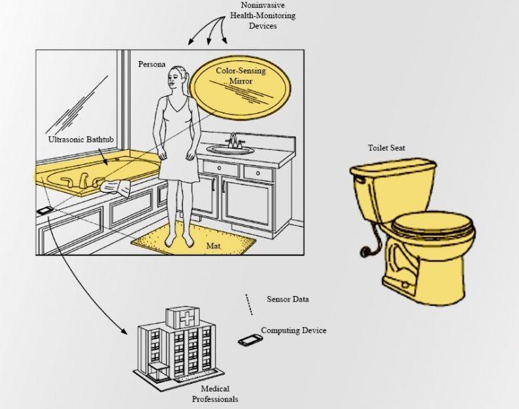Patente Google baño inteligente