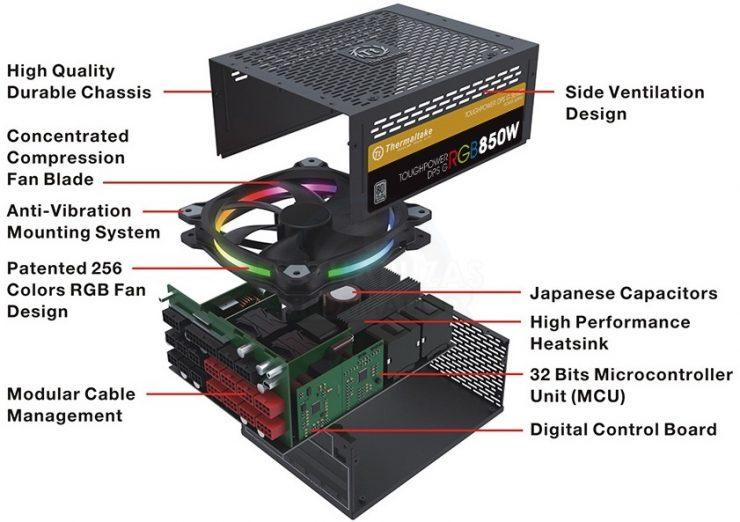 Thermaltake Toughpower DPS G RGB Titanium (2)